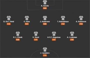 Đội hình dự kiến Fulham