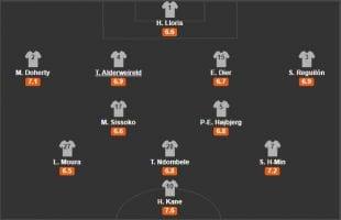 Đội hình dự kiến Tottenham